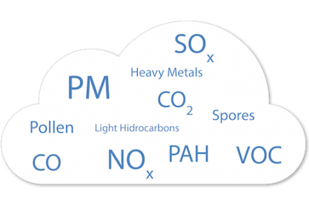 pollutants_eng